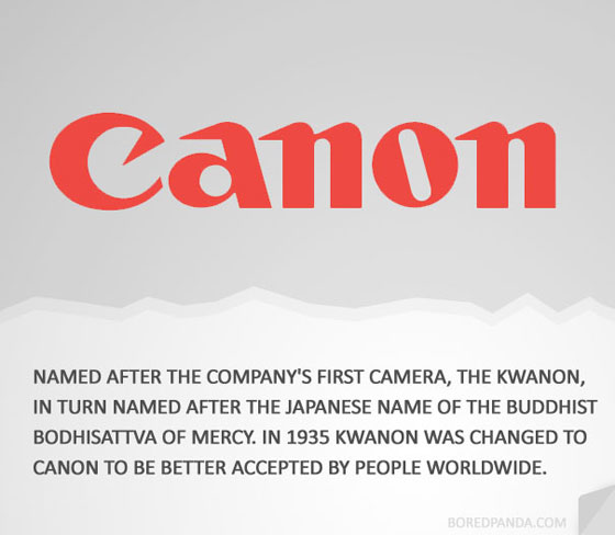 Woher kommt der Name Canon?